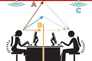 Geluidsoverlast op de werkvloer